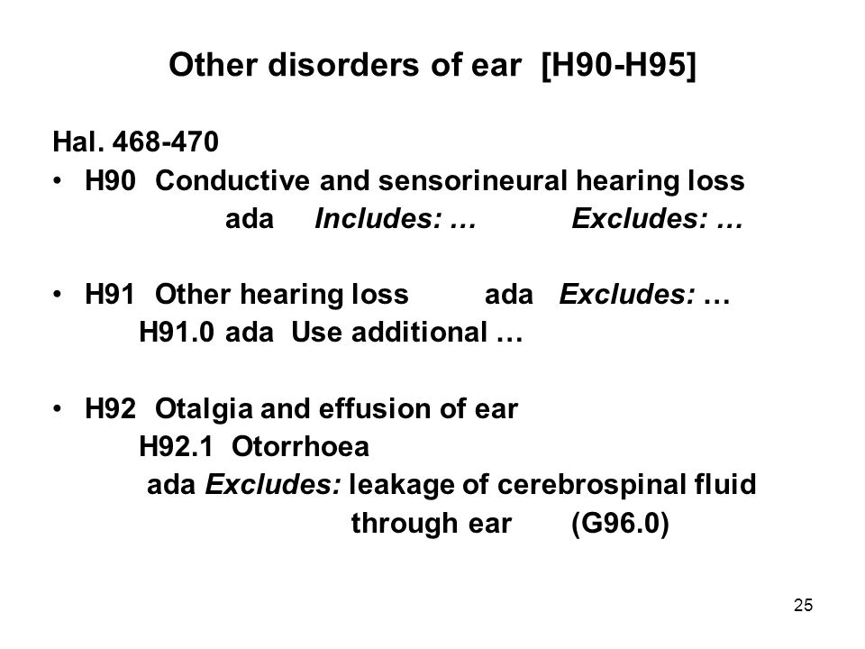 Other disorders of ear [H90-H95]
